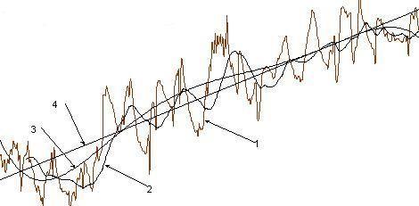 频率稳定度:任何晶振