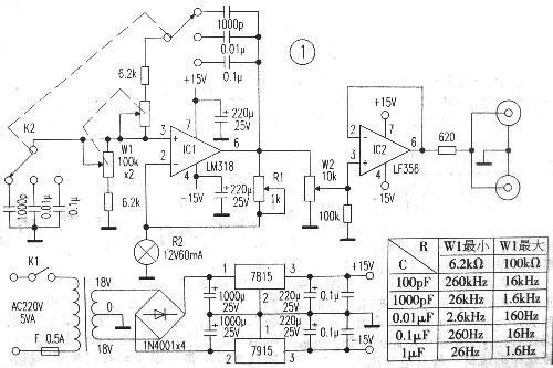 正弦波振荡电路有多种