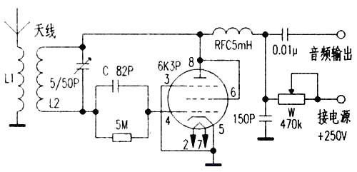 简易电子管调频收音机的制作