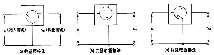晶体三极管的结构,特性曲线