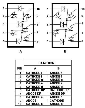 图3  7段1位10脚位的led数码管内部接线图  a为共阳极接法 b为共阴极