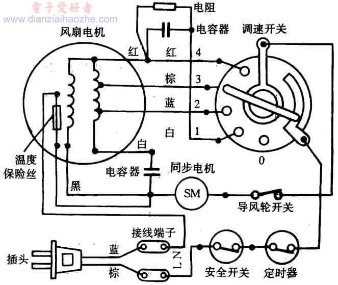 -f1转页扇电路图