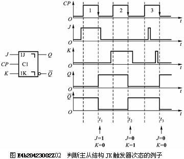 数字电路技术题目解答第二部分共6题