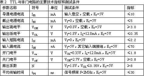 ttl与非门电路的主要技术指标和测试条件如表2所示.