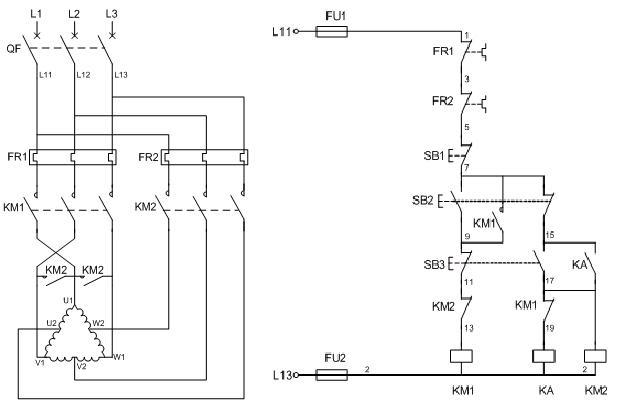 2、按下起动按钮SB2,交流接触器KM1线圈回路通电并自锁,KM1主触头闭合,为电动机引进三相电源,L1接U1、L2接V1、L3接W1;U2、V2、W2悬空。电动机在接法下运行,此时电动机p=2、n1=1500转/分。 3、若想转为高速运转,则按SB3按钮,SB3的常闭触点断开使接触器KM1线圈断电,KM1主触头断开使U1、V1、W1与三相电源L1、L2、L3脱离。其辅助常闭触头恢复为闭合,为KM2线圈回路通电准备。同时接触器KM2线圈回路通电并自锁,其常开触点闭合,将定子绕组三个首端U1、V1、W1连在