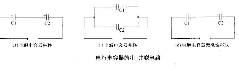 电容器的串联和并联应用