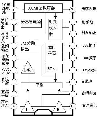 A1404内部原理方框图和应用电路图图片