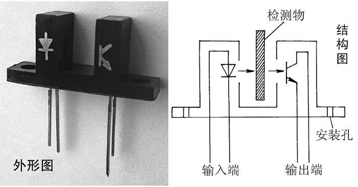 光二极管和光敏三极管时