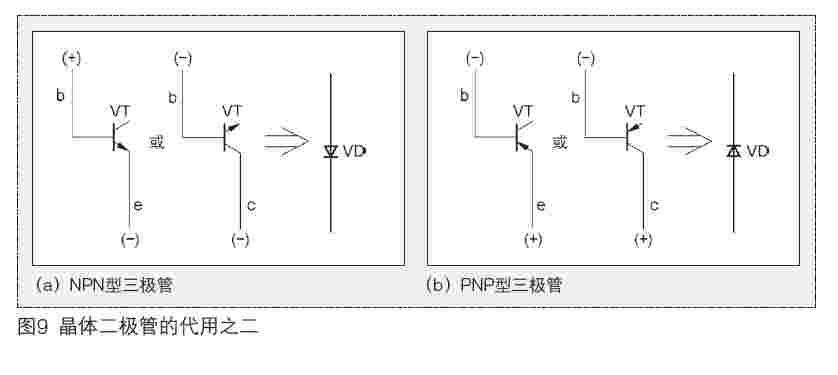 【图】磁敏二极管参数测量的电路传感器电路