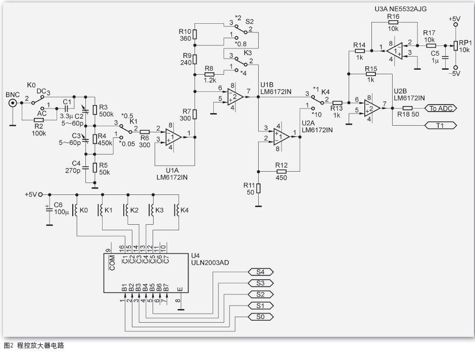 程控放大电路的放大倍数以及垂直电压灵敏度与