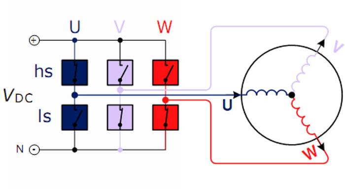 以上简单介绍了用逻辑分析仪进行I2C分析的过程,可以看到操作起来非常简单。 下面再介绍利用逻辑分析仪采样三相交流电机驱动器的6路PWM波形。 硬件连接 1.先将逻辑分析仪的GND与目标板的GND连接,让二者共地,见图5。 2.选择需要采样的信号,这里就是单片机6路PWM波形的输出引脚,将其接入逻辑分析仪的通道1(Input 1)至通道6(Input 6),并且把通道的名字改为Utop、Ubottom、Vtop、Vbottom、Wtop、WBottom,分别代表三路输出的上下桥臂。