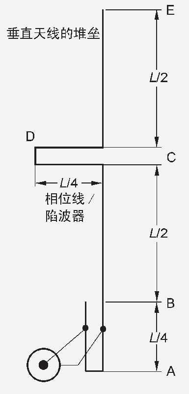电视天线解码电路图