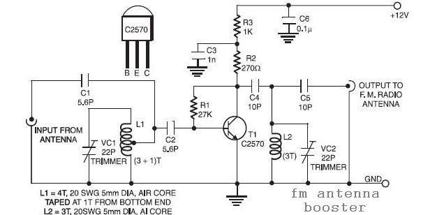 这是一种低成本的FM天线放大器,可用于从遥远的FM电台清晰地收听节目。FM天线放大电路包括一个共发射极调谐RF前置放大器,由晶体管2SC2570(C2570)构建。电路元件被安装在优质的PCB(优选玻璃环氧树脂)。调整输入/输出微调电容(VC1/VC2)使放大器在最大增益。  FM天线放大器的原理图 输入线圈L1由20SWG的漆包铜线在直径5mm圆柱体上绕4匝脱胎而成。抽头在离接地侧第一圈。线圈L2是类似于L1,但是只有3匝。三极管2SC2570的引脚配置如图。