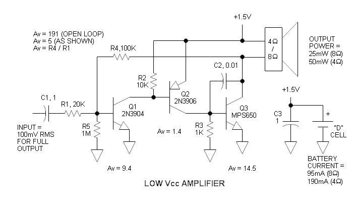 这个晶体管分立元件音频功率放大器提供25MW输出在8Ω负载,或50MW输出在4Ω负载,只使用一个1.5V电源。在这样的低电压,有许多问题需要考虑。 理论上的最小值与实际的最小电压 对硅双极晶体管,初始电压要求是超过0.6V的VBE的结电压。然后,可以调节电压电流通过一个串联电阻,电源电压必须是双倍约为1.